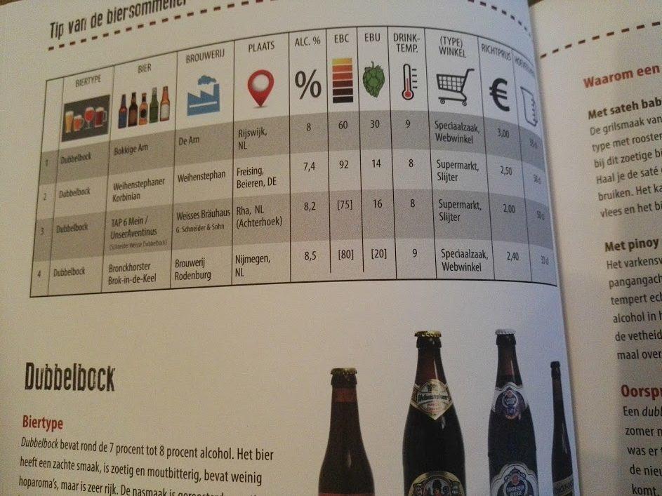 sate-bier-recepten-recensie-boek-copyright-trotse-vaders-2